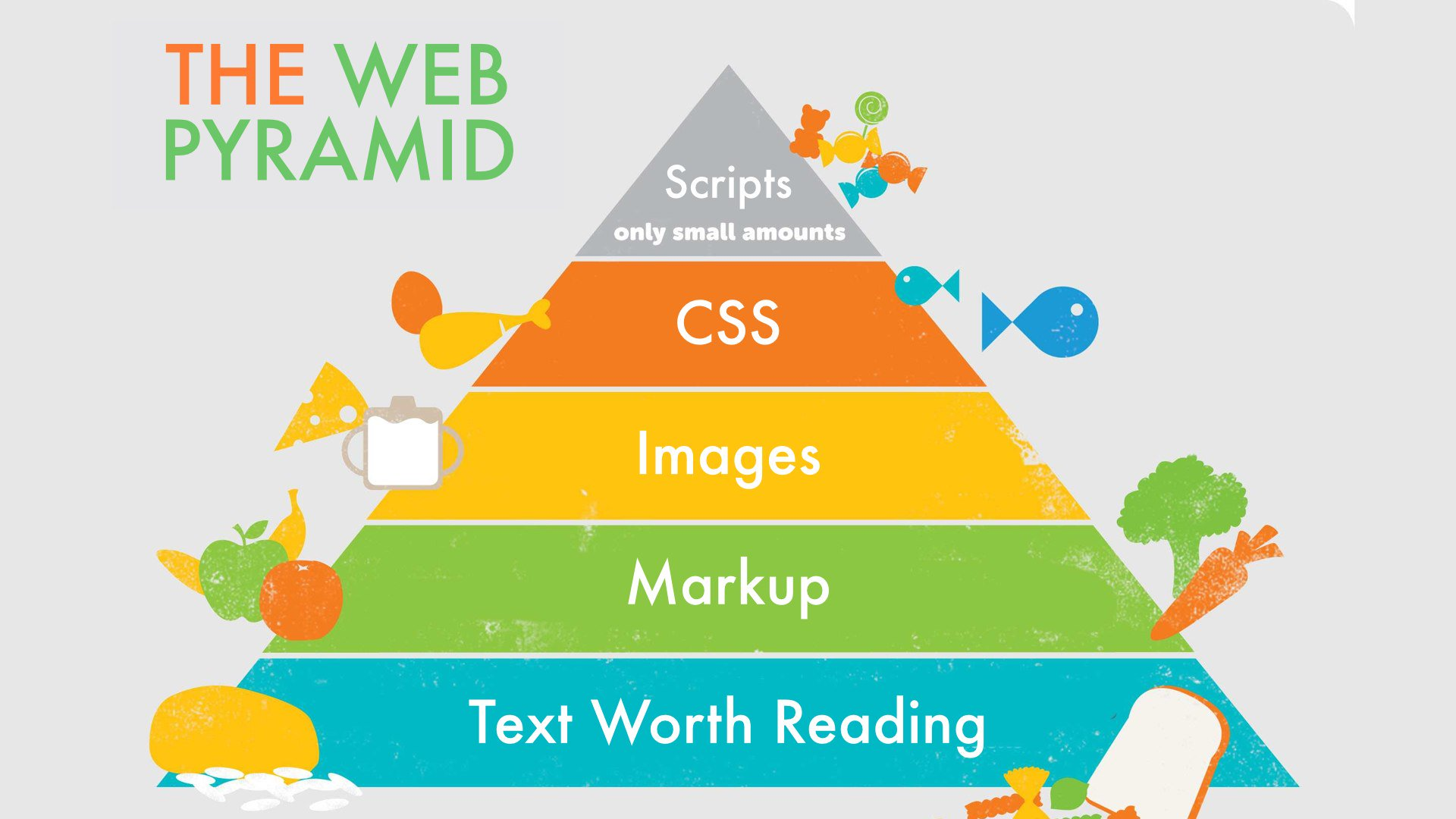 Web Pyramid via @pinboard on Twitter